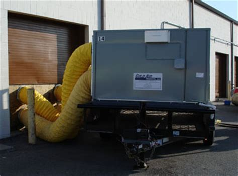 Air-Conditioning Rentals for Facilities